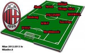 milan 2012 2013 300x186 Calciomercato Milan, ecco la squadra 2012 2013: che giocatori! – Foto