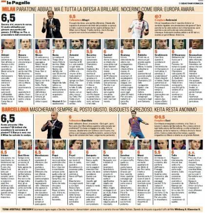 Milan Barcellona voti e pagelle Gazzetta dello Sport 420x437 Milan Barcellona, voti e pagelle Gazzetta dello Sport: sale in cattedra Ambrosini   Foto