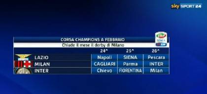 Calendario Prossime Partite Napoli.Calendario Serie A Ecco Le Prossime 3 Partite Di Milan