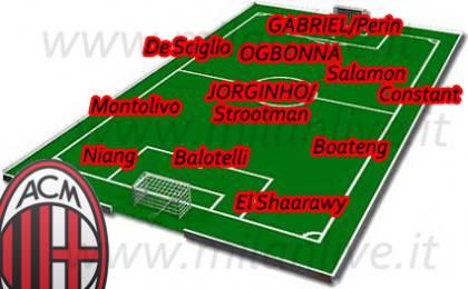milan 2013 20144 420x260 Calciomercato Milan, la squadra 2013 2014 è ormai pronta: eccola!   Foto