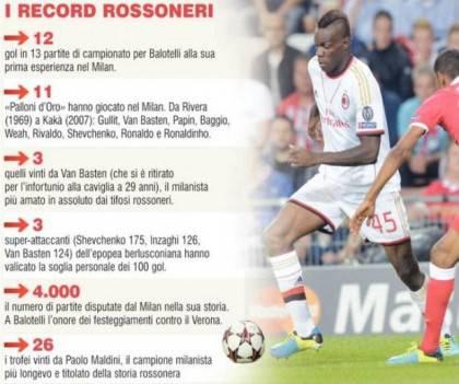 1 record 420x351 Milan, i record rossoneri: 11 palloni doro, 26 trofei vinti da Maldini ed altri ancora!