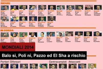 italia-primo