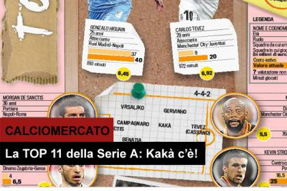 top-11-primo