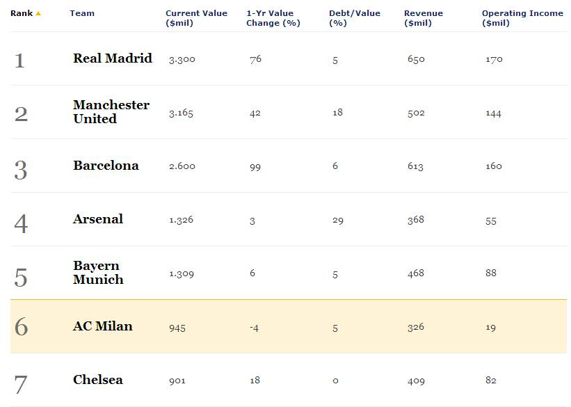 top20-forbes