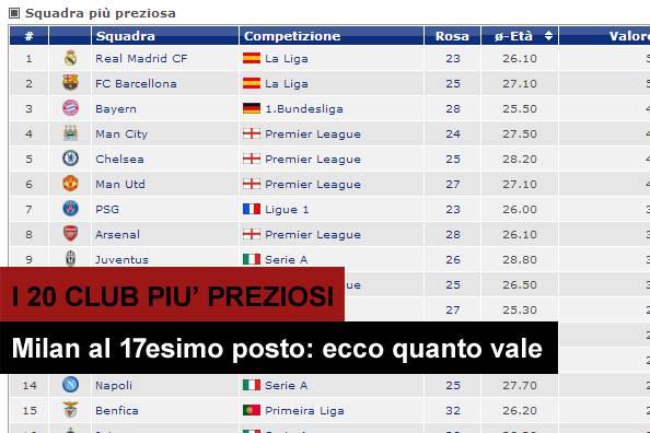 top20-primo