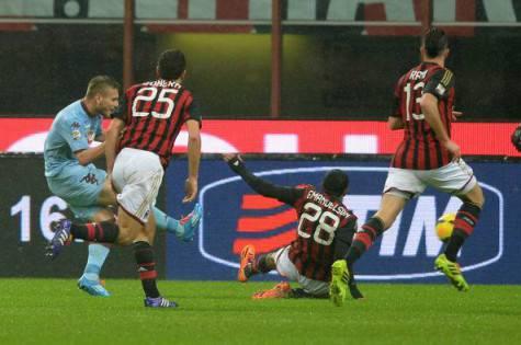 Milan vs Toro
