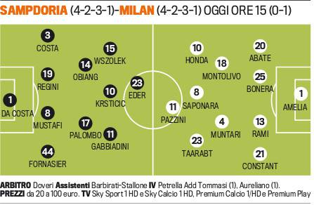 Samp vs Milan (Gazzetta)