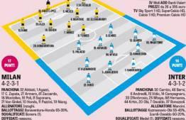 Probabili formazioni Milan-Inter (Gazzetta dello Sport)