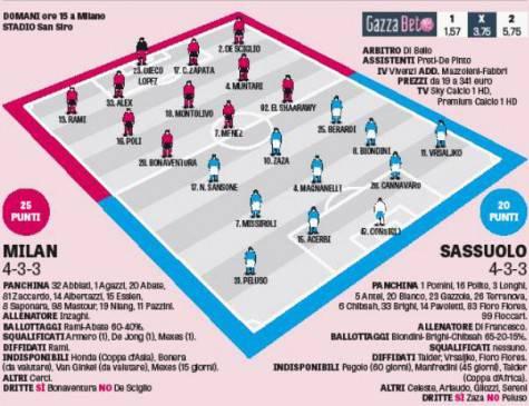 Probabili formazioni (Gazzetta dello Sport)