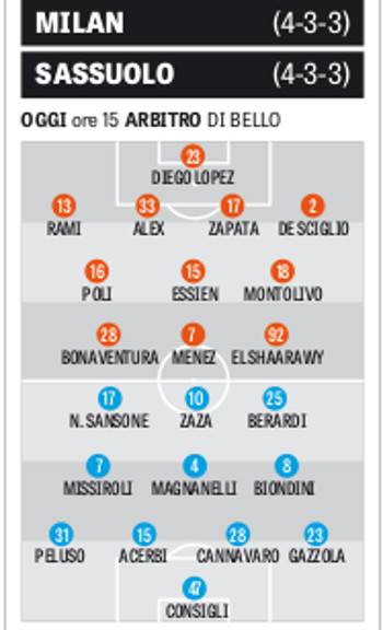 Milan-Sassuolo secondo la Gazzetta