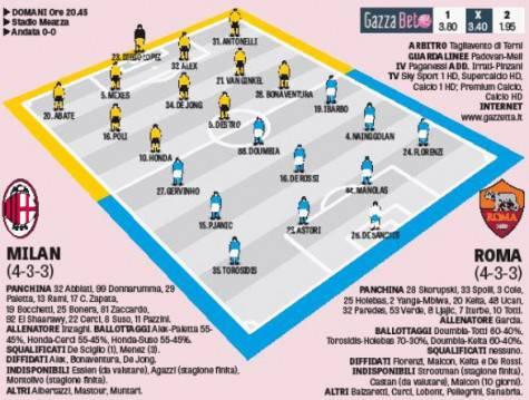 Milan-Roma: probabili formazioni (La Gazzetta dello Sport)