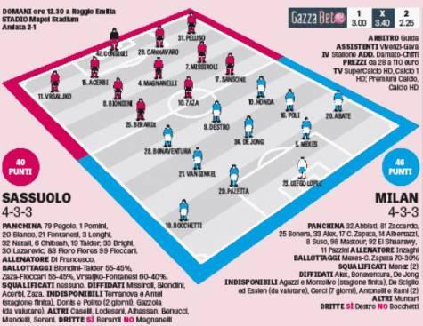 Probabili formazioni Sassuolo-Milan (La Gazzetta dello Sport)