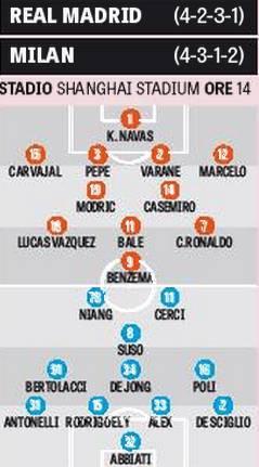 Real-Milan (gazzetta dello sport)