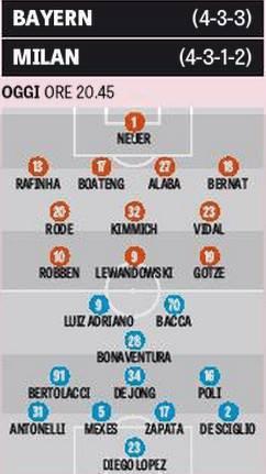 Le formazioni di Bayern-Milan (gazzetta dello sport)