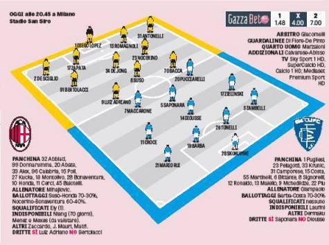 Milan-Empoli (foto gazzetta dello sport)