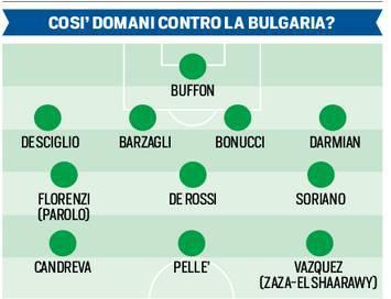 L'Italia anti-Bulgaria (foto corsport)