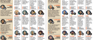 Pagelle Milan-Chievo (La Gazzetta dello Sport)