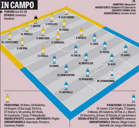 Le formazioni di Juventus-Milan (gazzetta)