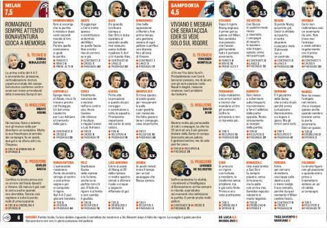 Le pagelle della Gazzetta dello Sport