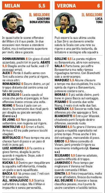 Le pagelle di Milan-Verona (gazzetta dello sport)