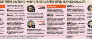 (foto da La Gazzetta dello Sport)