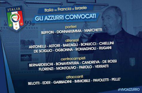 Convocati Italia