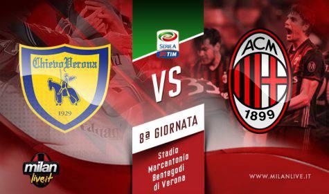 Chievo Verona Milan
