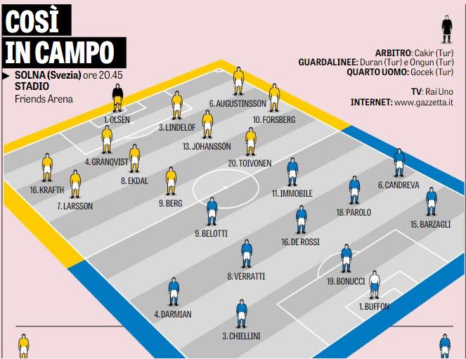 Milan, lieve frattura per Bonucci: disponibile per Italia-Svezia