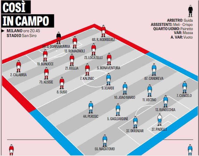 Milan-Inter, Lucas Biglia: