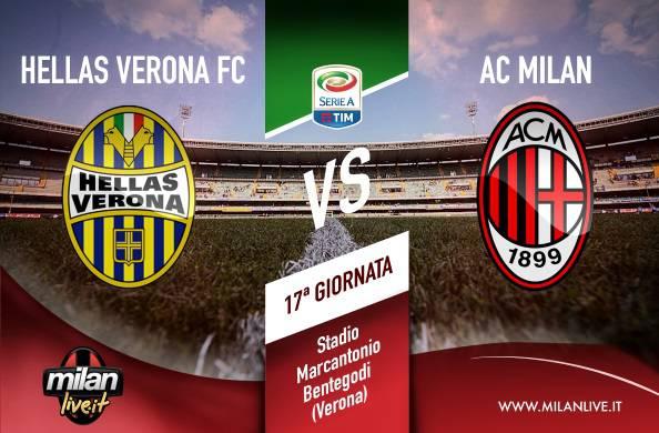 Hellas Verona-Milan