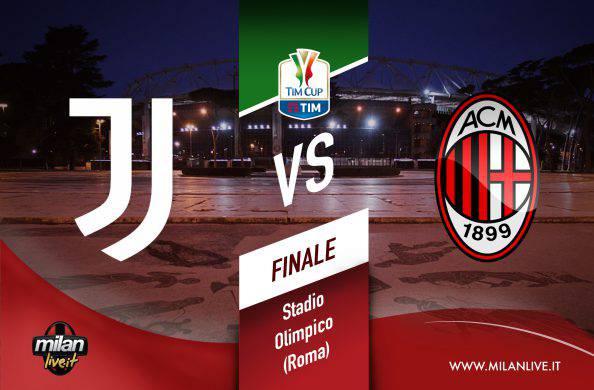 Juventus Milan Tim Cup