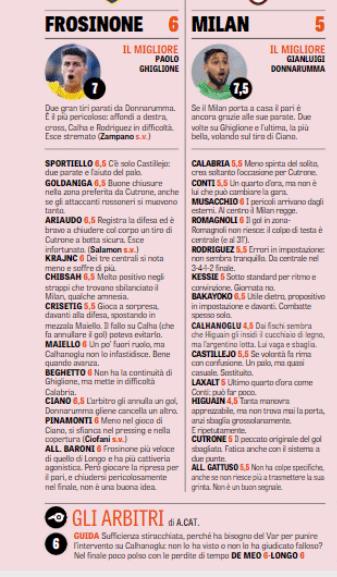 Pagelle Frosinone-Milan La Gazzetta dello Sport