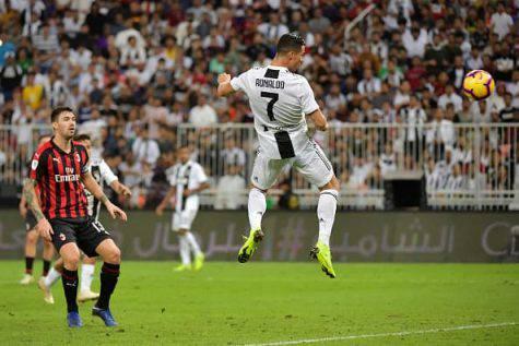 Cristiano Ronaldo Juventus Milan