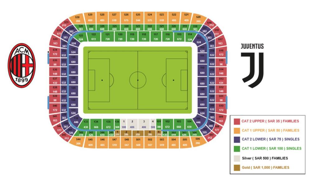 Settori Stadio Supercoppa Italiana