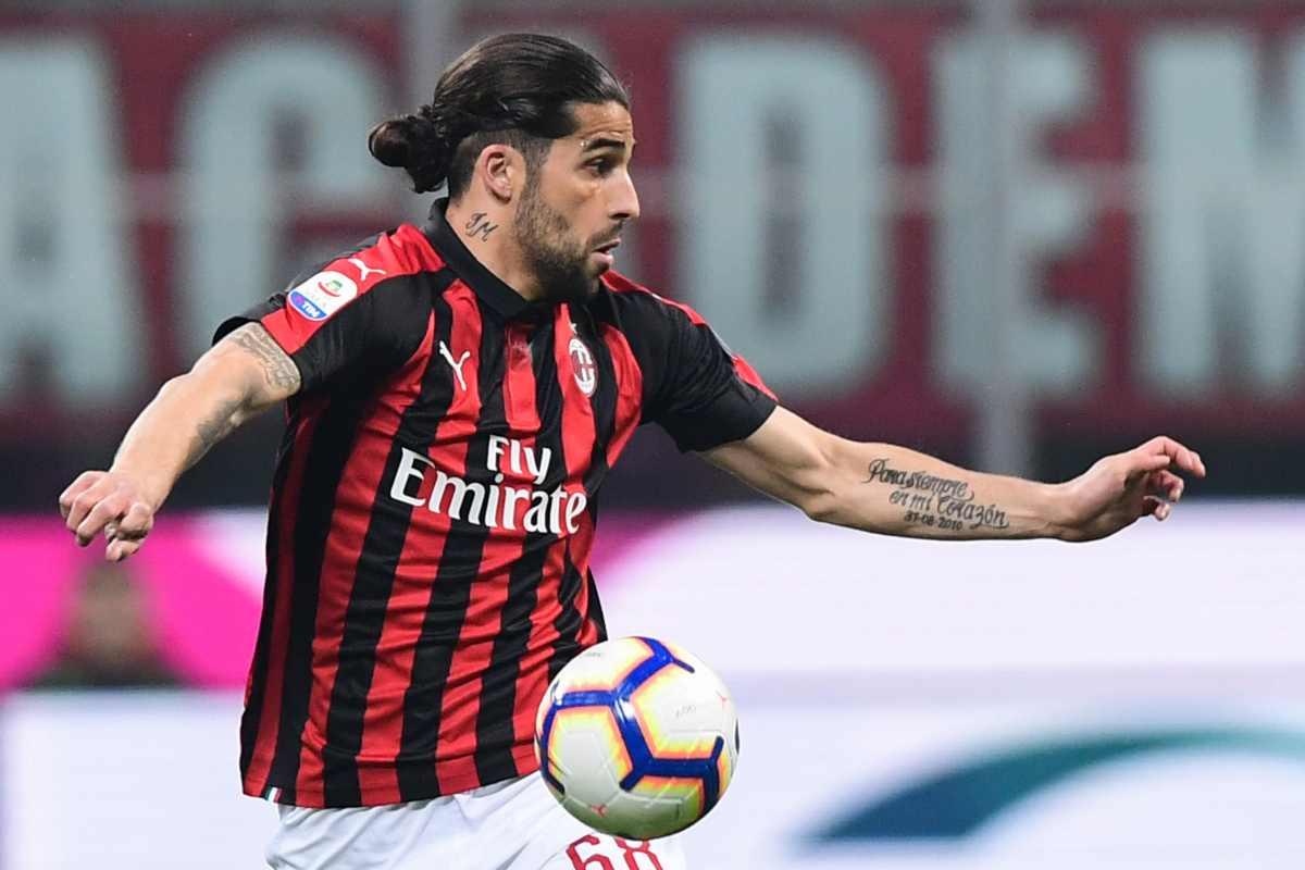 Ricardo Rodriguez Milan