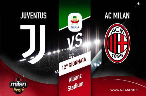 Juventus-Milan in tempo reale