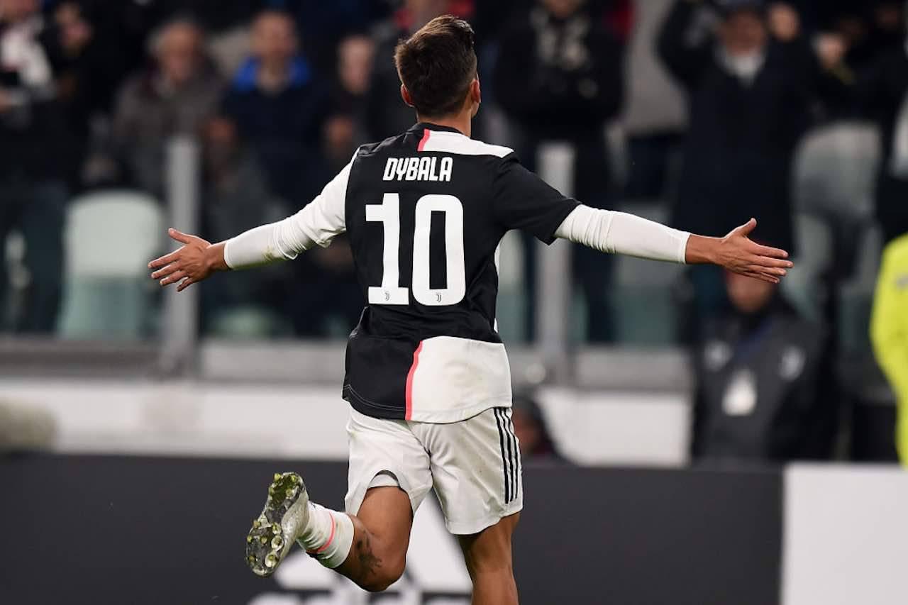 juventus milan gol highlights