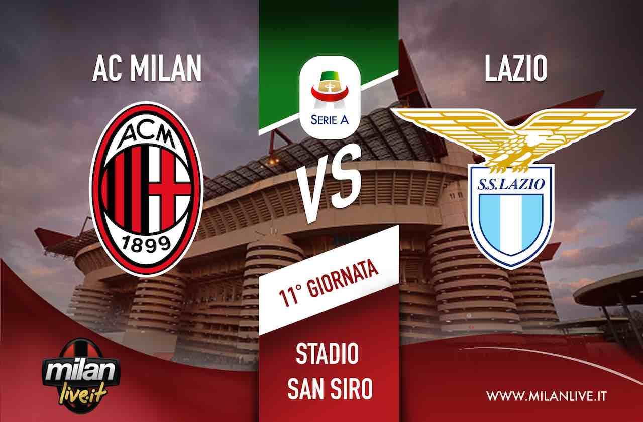 SERIE A, La Lazio sbanca San Siro: 2-1 al Milan