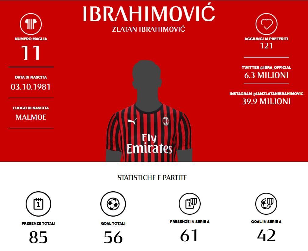 Ibrahimovic scheda sito ufficiale