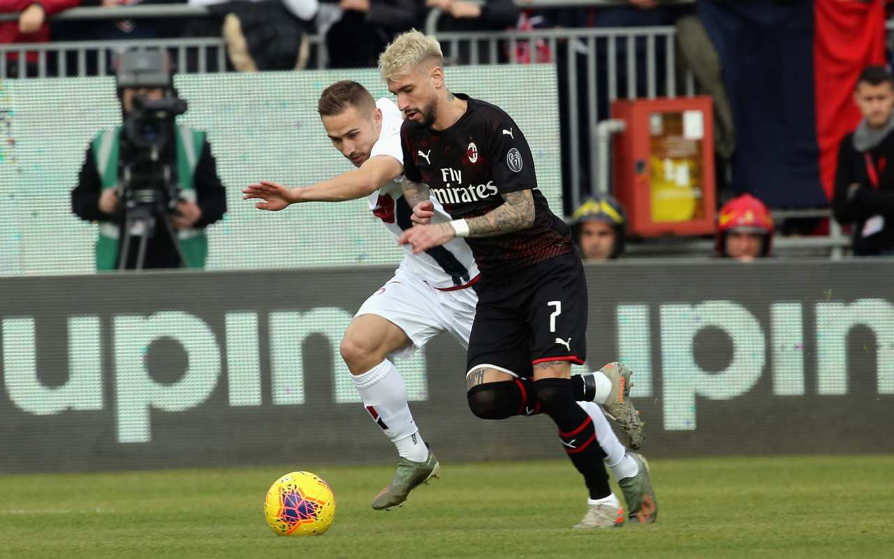Samu Castillejo Cagliari Milan