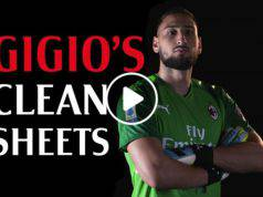 Gigio Donnarumma AC Milan Video
