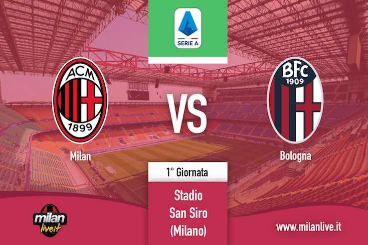 Milan Bologna risultato