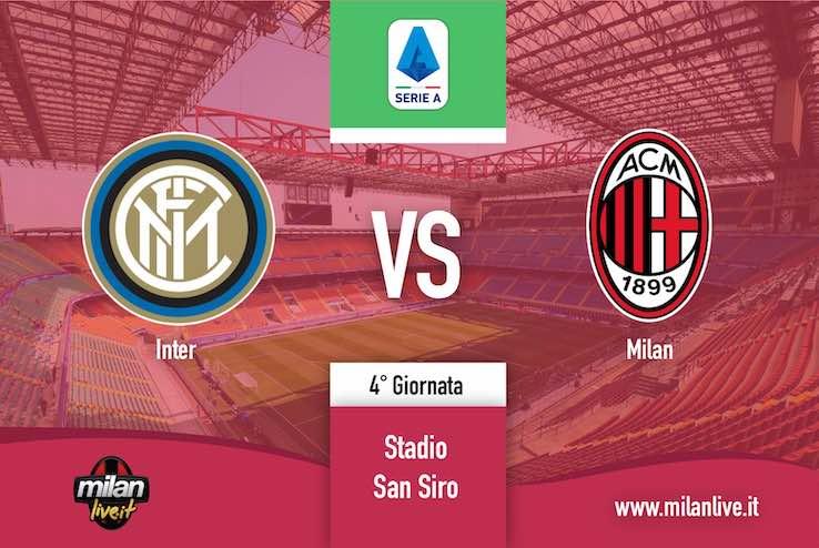 Inter Milan risultato