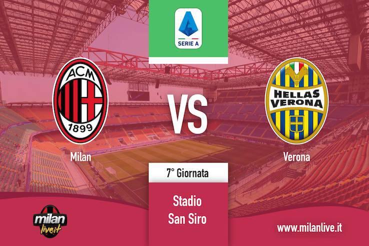 Milan Verona tempo reale