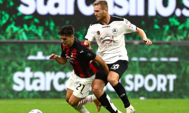 Milan Plizzari Pobega giocatori prestito