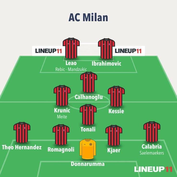 Milan 4-3-1-2