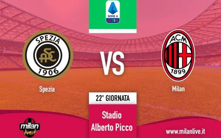 Spezia Milan live diretta