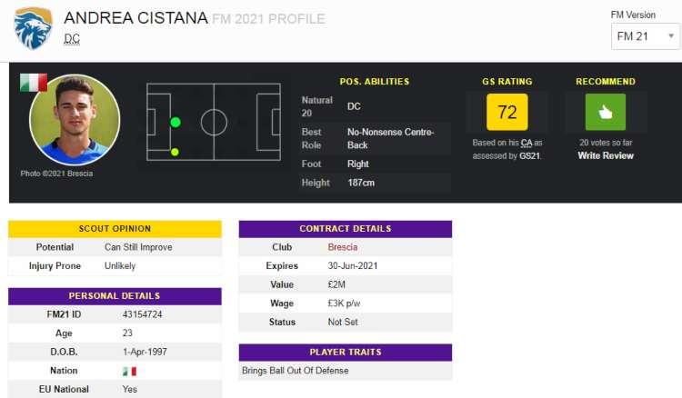 Cistana FM2021