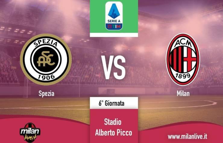 Spezia Milan AC
